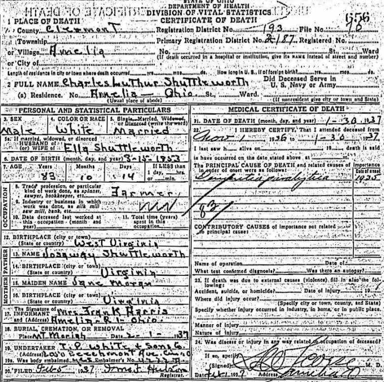 Charles L Shuttleworth Virginia V Fast Family Group Rptcensus
